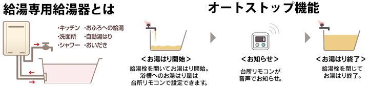 給湯専用給湯器とは.jpg